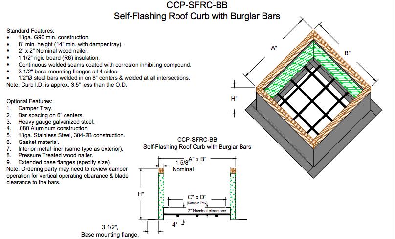 Self Flashing Roof Curb W Burglar Bars Complete Curbs