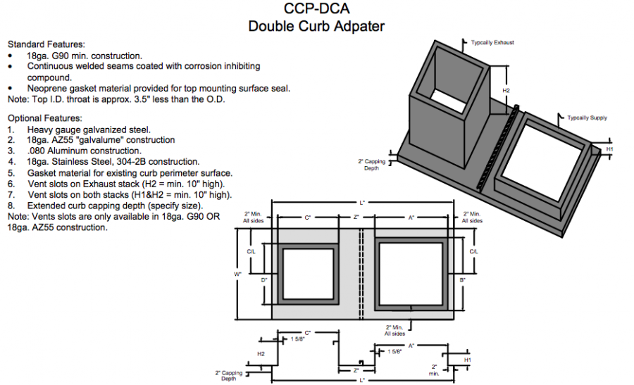 Double Curb Adapter - Complete Curbs