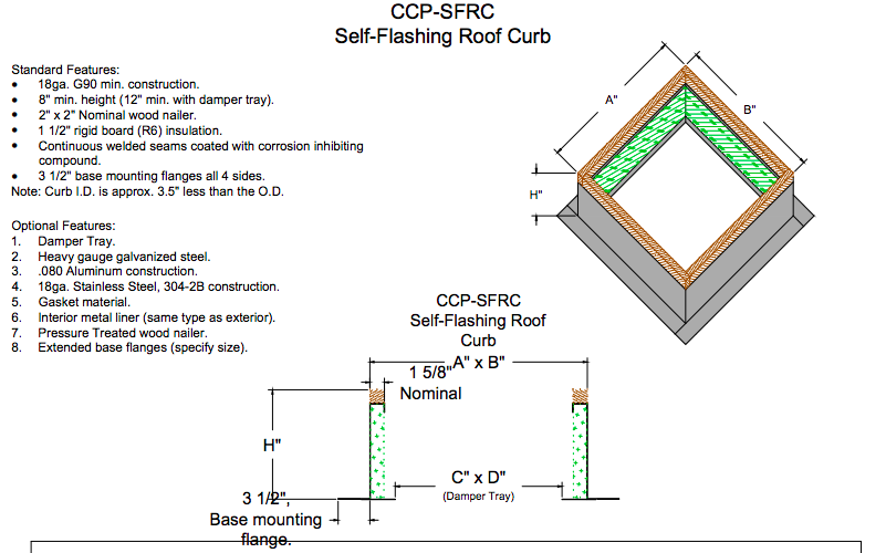 Self Flashing Roof Curb Complete Curbs