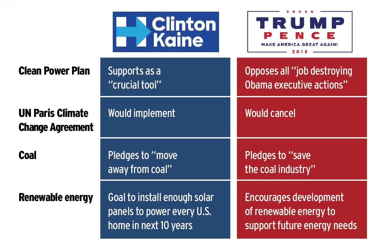 trump_clinton_graphic