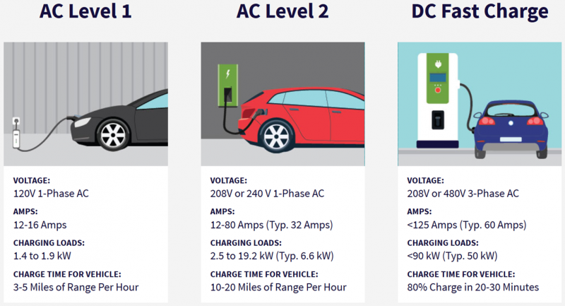Electric Vehicle Guide Kentucky Living